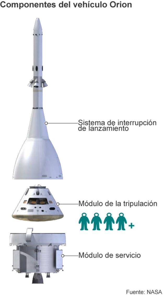 proyecto-orion Proyecto Orion: El plan de la NASA para aterrizar en Marte