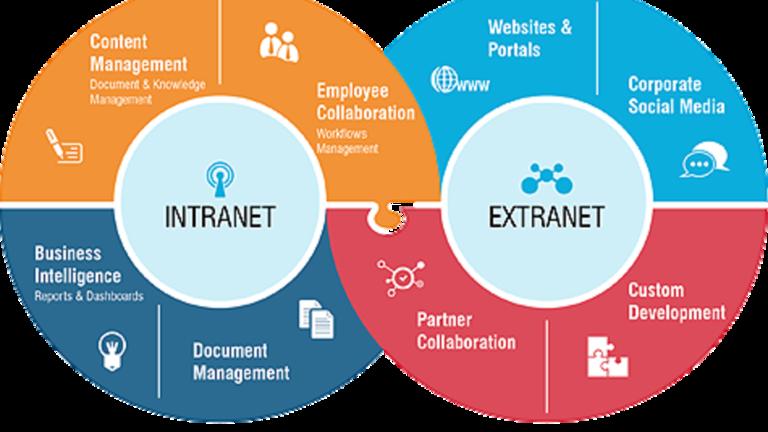 diferencias-entre-extranet-e-internet Diferencias entre extranet e internet