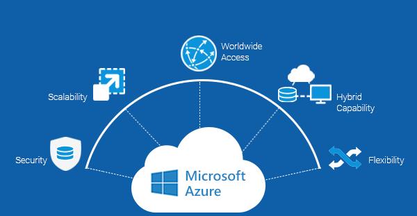 microsoft-azure Desarrollos web con Microsoft Azure
