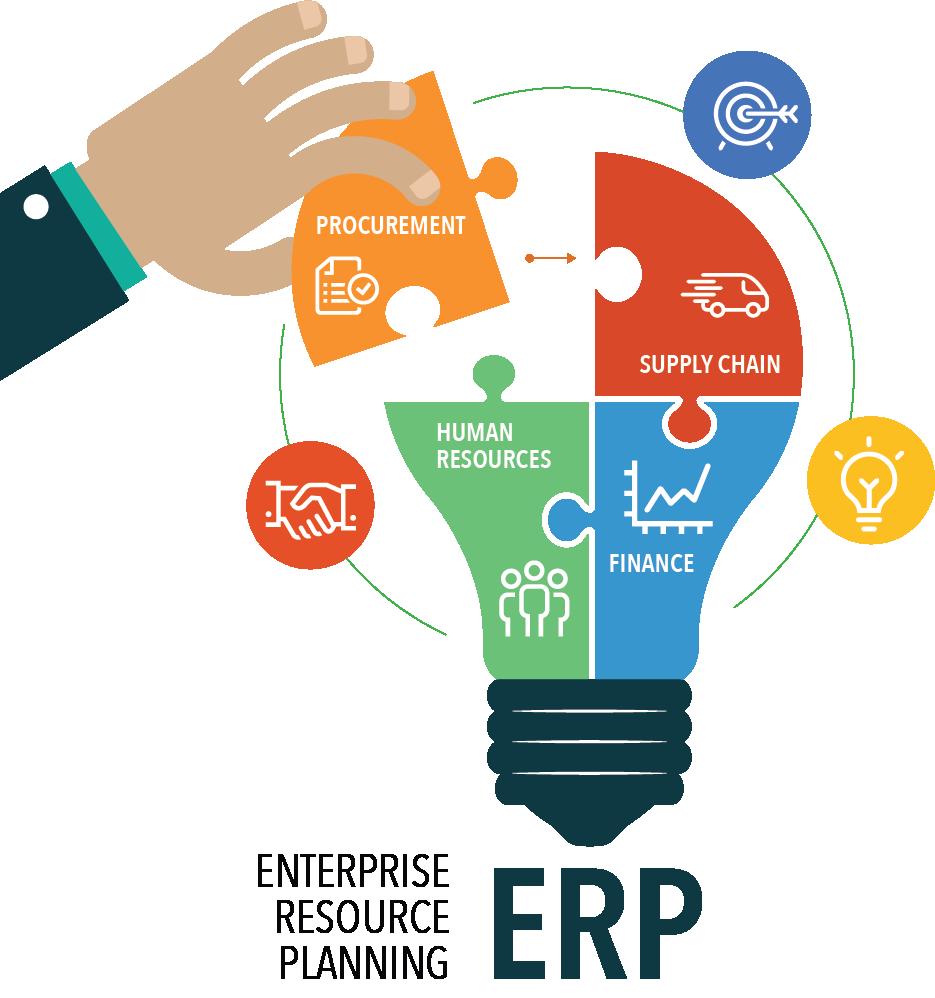 software-erp-2016 Potecializando tu negocio con un ERP