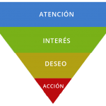 inbound Inbound Marketing