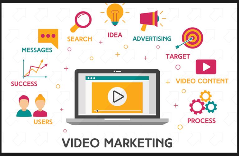 video marketing en tu empresa