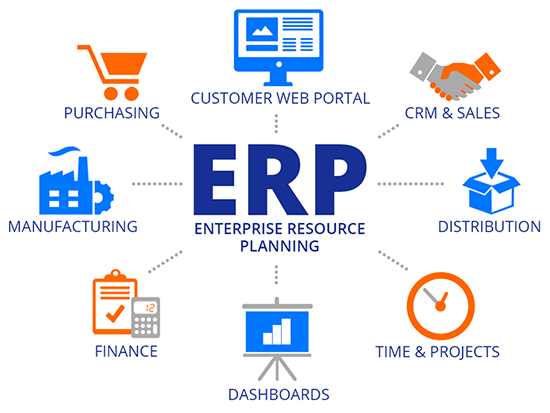 CRM_software Tipos de software para gestionar tu empresa