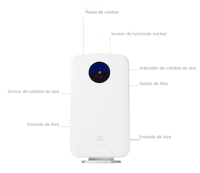 airum3 Purificador de aire para hogar y oficina Airum