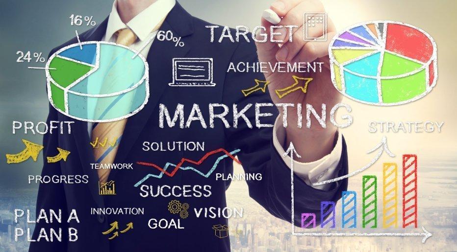 Software para marketing