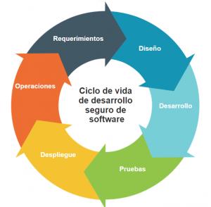 software6-300x294 software6