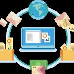 intranet-corporativo-150x150 Crea Revistas Escolares Digitales: las mejores herramientas