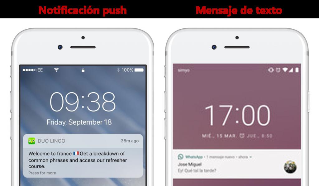 notificacion-mensaje-diferencia-1024x597 Notificaciones push